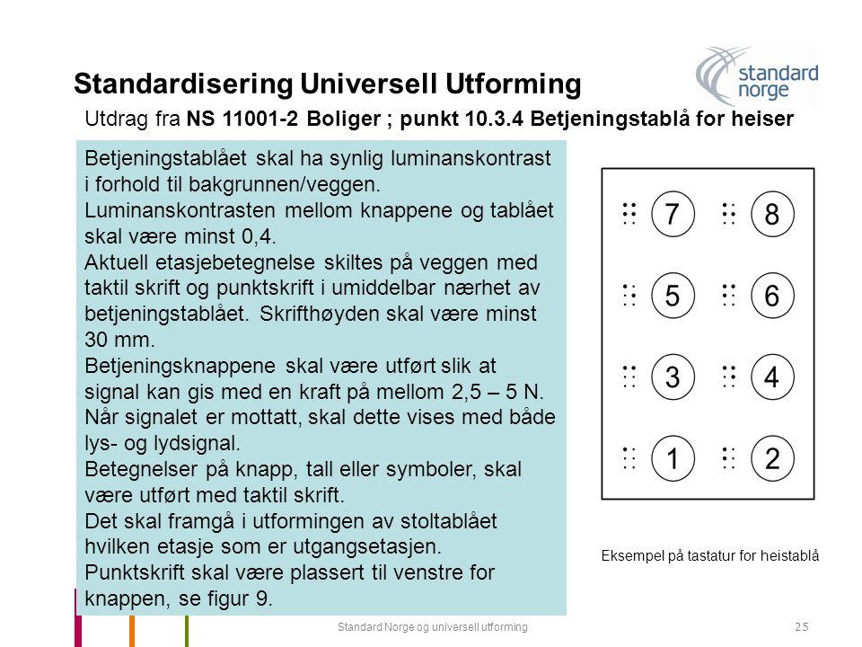 Standard Norge og universell utforming25 Standardisering Universell Utforming Eksempel på tastatur for heistablå Betjeningstablået skal ha synlig luminanskontrast i forhold til bakgrunnen/veggen.