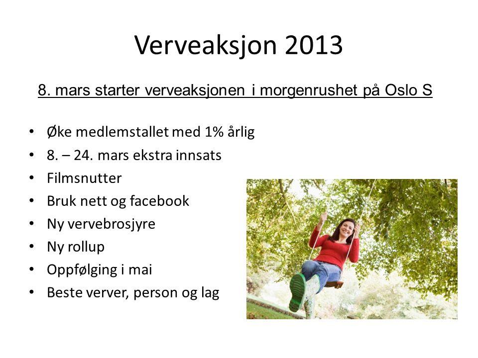 8.mars starter verveaksjonen i morgenrushet på Oslo S • Øke medlemstallet med 1% årlig • 8.