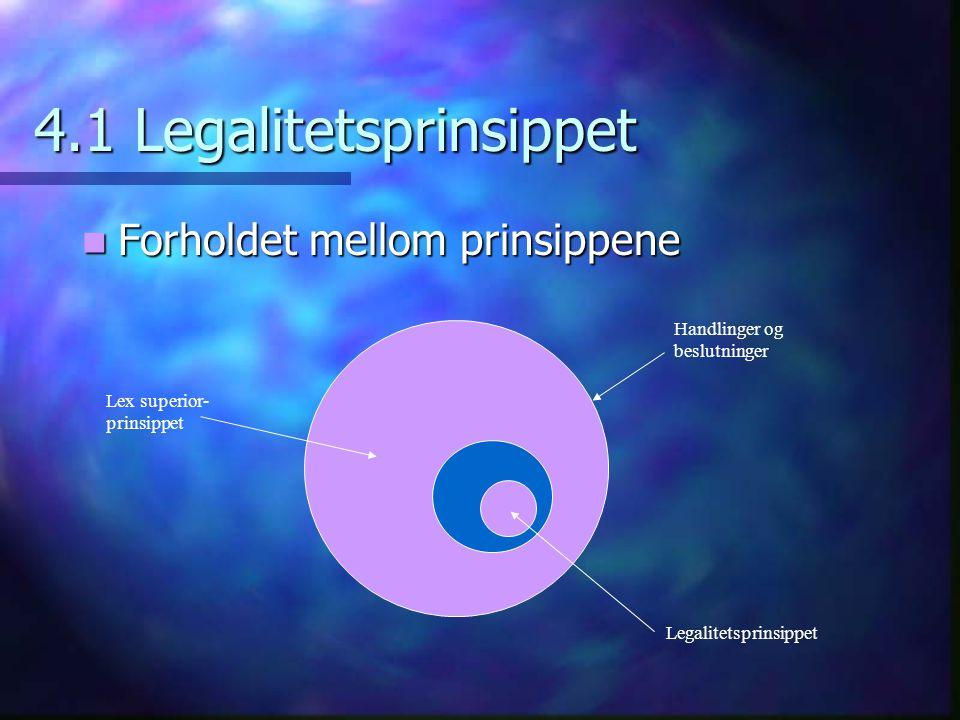 4.1 Legalitetsprinsippet  Forholdet mellom prinsippene Lex superior- prinsippet Legalitetsprinsippet Handlinger og beslutninger