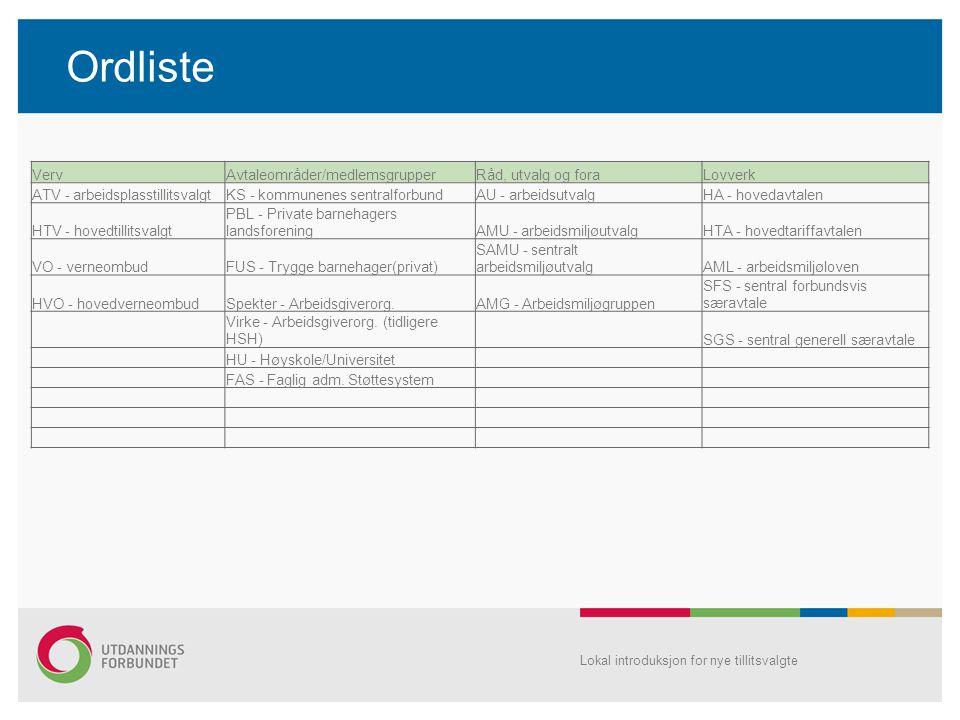 Ordliste Lokal introduksjon for nye tillitsvalgte VervAvtaleområder/medlemsgrupperRåd, utvalg og foraLovverk ATV - arbeidsplasstillitsvalgtKS - kommun