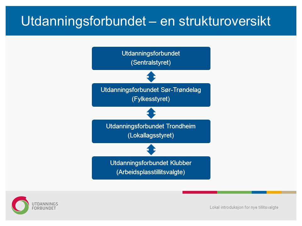 Utdanningsforbundet – en strukturoversikt Lokal introduksjon for nye tillitsvalgte Utdanningsforbundet (Sentralstyret) Utdanningsforbundet Sør-Trøndel