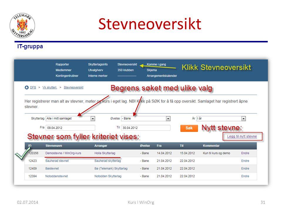 IT-gruppa Stevneoversikt 02.07.2014Kurs i WinOrg31