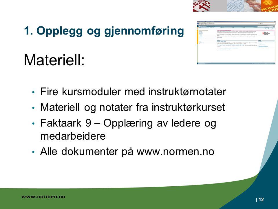 www.normen.no 1. Opplegg og gjennomføring Materiell: • Fire kursmoduler med instruktørnotater • Materiell og notater fra instruktørkurset • Faktaark 9