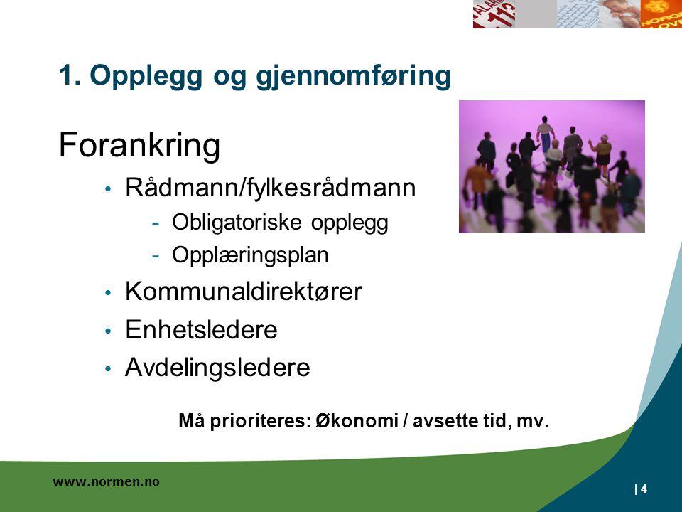 www.normen.no 1. Opplegg og gjennomføring Forankring • Rådmann/fylkesrådmann -Obligatoriske opplegg -Opplæringsplan • Kommunaldirektører • Enhetsleder