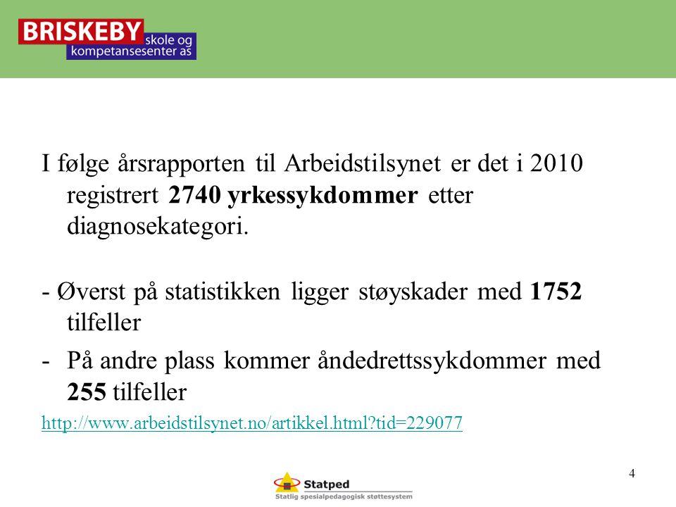 I følge årsrapporten til Arbeidstilsynet er det i 2010 registrert 2740 yrkessykdommer etter diagnosekategori.
