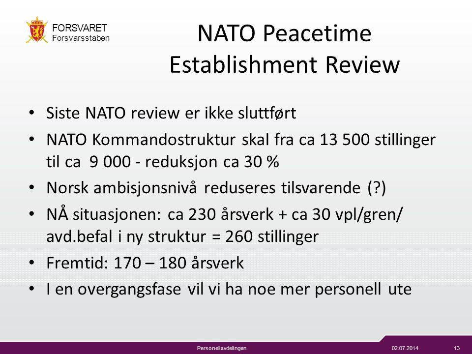 02.07.201413 FORSVARET Forsvarsstaben Personellavdelingen NATO Peacetime Establishment Review • Siste NATO review er ikke sluttført • NATO Kommandostr