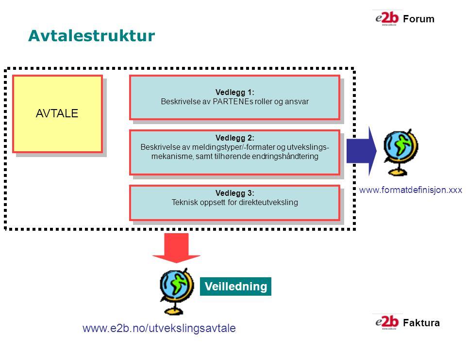 Forum Faktura Avtalestruktur AVTALE Vedlegg 1: Beskrivelse av PARTENEs roller og ansvar Vedlegg 1: Beskrivelse av PARTENEs roller og ansvar Vedlegg 2: Beskrivelse av meldingstyper/-formater og utvekslings- mekanisme, samt tilhørende endringshåndtering Vedlegg 2: Beskrivelse av meldingstyper/-formater og utvekslings- mekanisme, samt tilhørende endringshåndtering Vedlegg 3: Teknisk oppsett for direkteutveksling Vedlegg 3: Teknisk oppsett for direkteutveksling www.e2b.no/utvekslingsavtale Veilledning www.formatdefinisjon.xxx