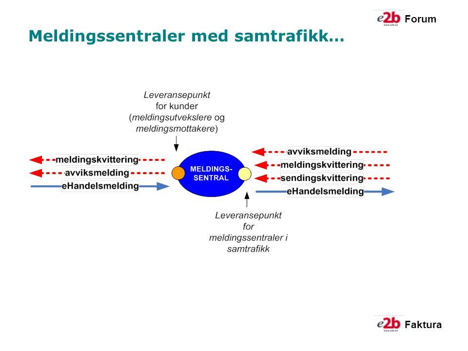 Forum Faktura Meldingssentraler i samtrafikk…