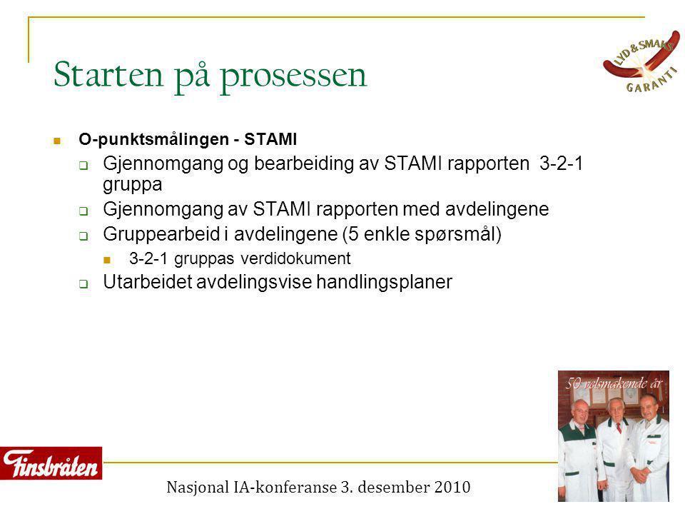 Nasjonal IA-konferanse 3. desember 2010 Starten på prosessen  O-punktsmålingen - STAMI  Gjennomgang og bearbeiding av STAMI rapporten 3-2-1 gruppa 