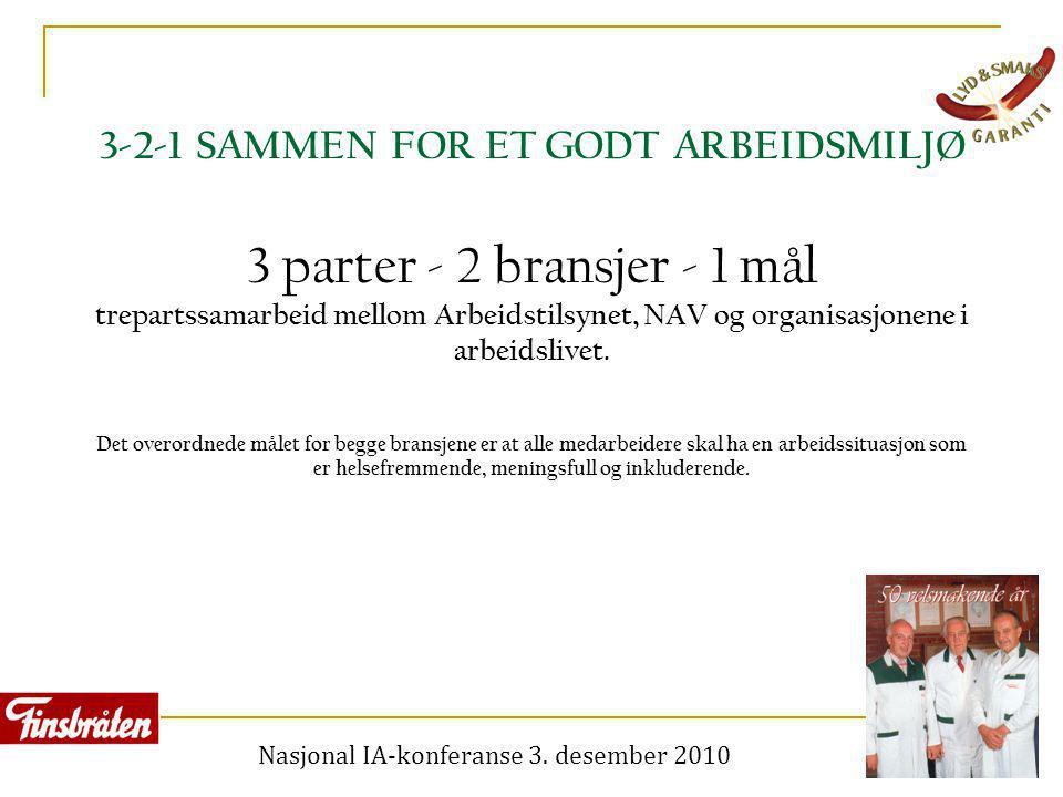 Nasjonal IA-konferanse 3. desember 2010 3-2-1 SAMMEN FOR ET GODT ARBEIDSMILJØ 3 parter - 2 bransjer - 1 mål trepartssamarbeid mellom Arbeidstilsynet,