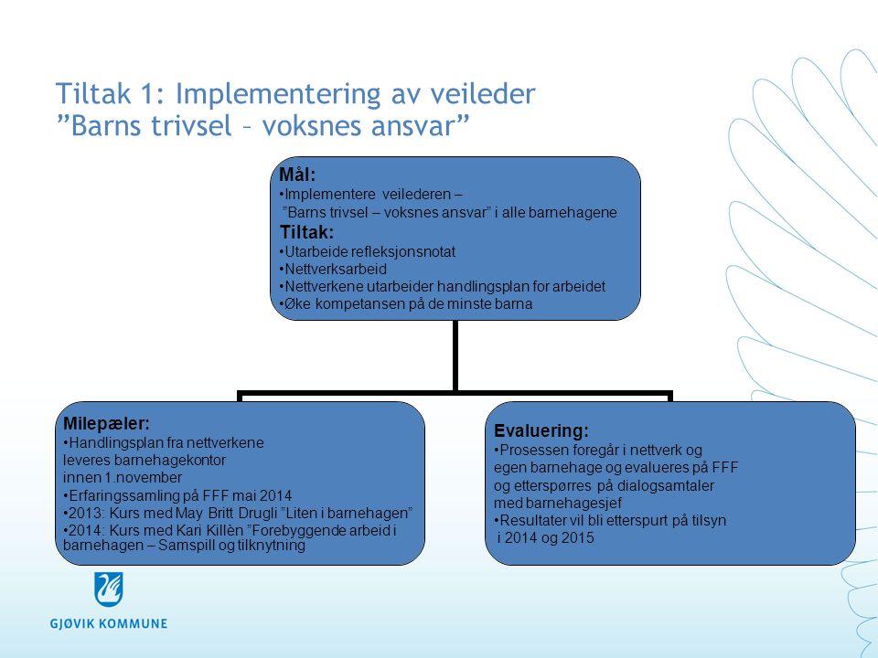 Tiltak 2: Ståstedsanalyse Mål: •Gjennomføre forbedrings/ utviklingsarbeid i barnehagene etter ståstedsanalysen.