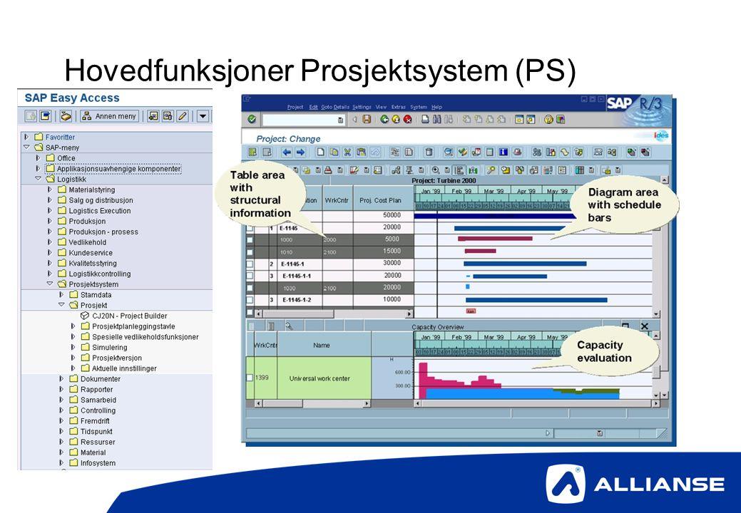Hovedfunksjoner Prosjektsystem (PS)