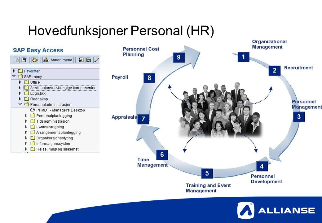 Hovedfunksjoner Personal (HR)