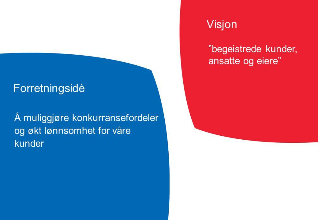 """Visjon """"begeistrede kunder, ansatte og eiere"""" Forretningsidè Å muliggjøre konkurransefordeler og økt lønnsomhet for våre kunder """"begeistrede kunder, a"""