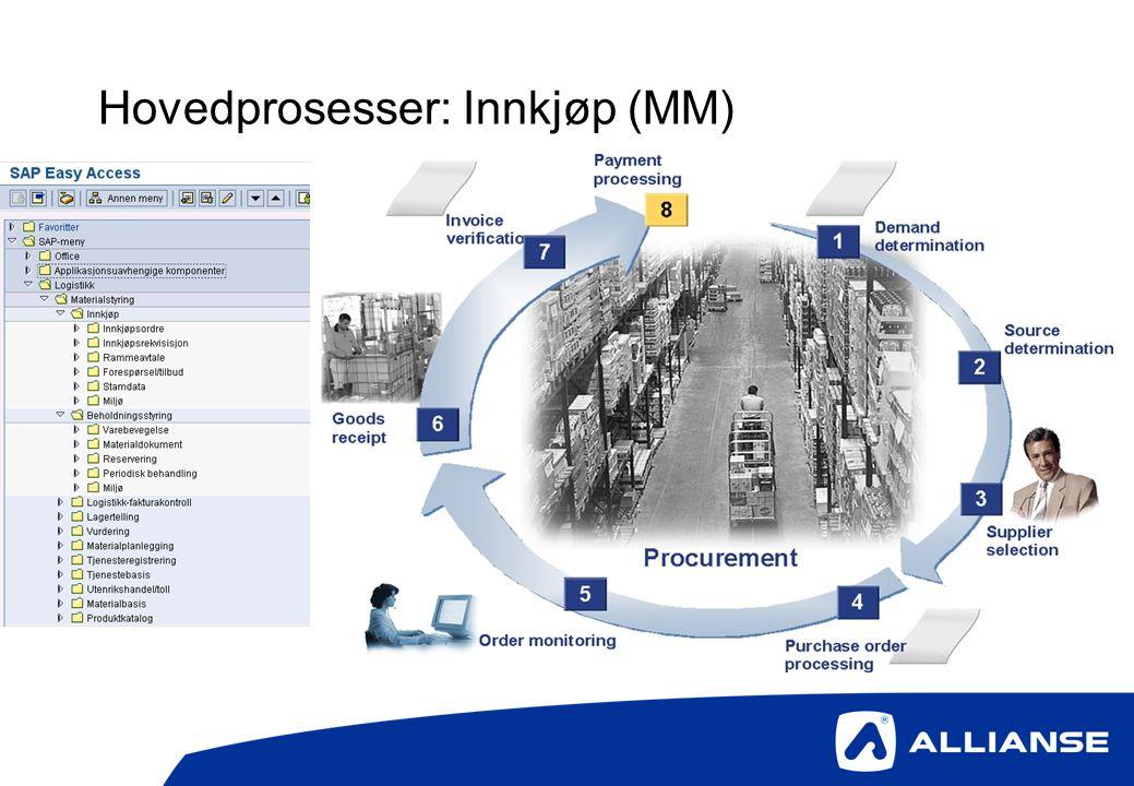 Hovedprosesser: Innkjøp (MM)