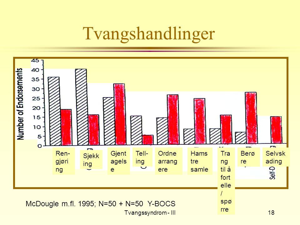 Tvangssyndrom - III18 Tvangshandlinger McDougle m.fl. 1995; N=50 + N=50 Y-BOCS Ren- gjøri ng Sjekk ing Gjent agels e Tell- ing Ordne arrang ere Hams t