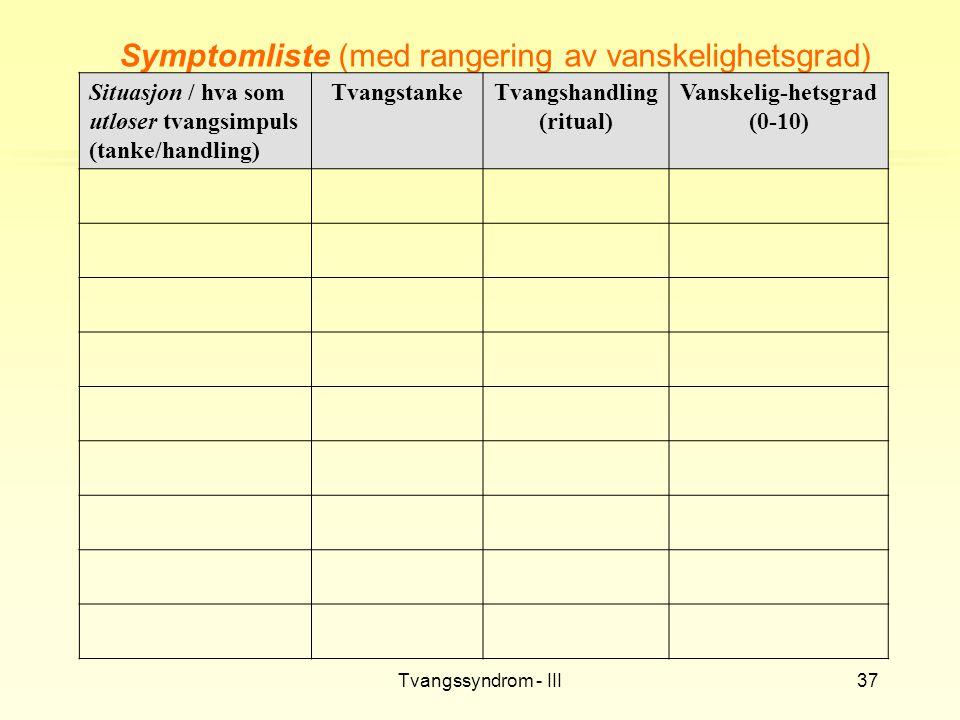Tvangssyndrom - III37 Symptomliste (med rangering av vanskelighetsgrad) Situasjon / hva som utløser tvangsimpuls (tanke/handling) TvangstankeTvangshan
