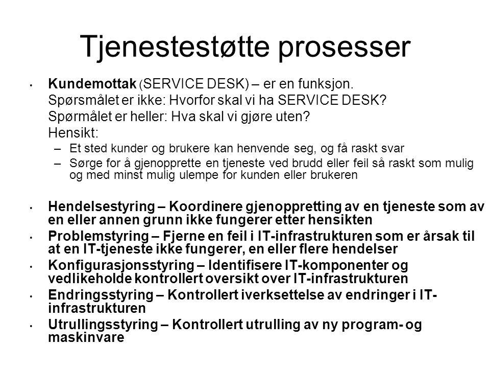 Tjenestestøtte prosesser • Kundemottak ( SERVICE DESK) – er en funksjon. Spørsmålet er ikke: Hvorfor skal vi ha SERVICE DESK? Spørmålet er heller: Hva