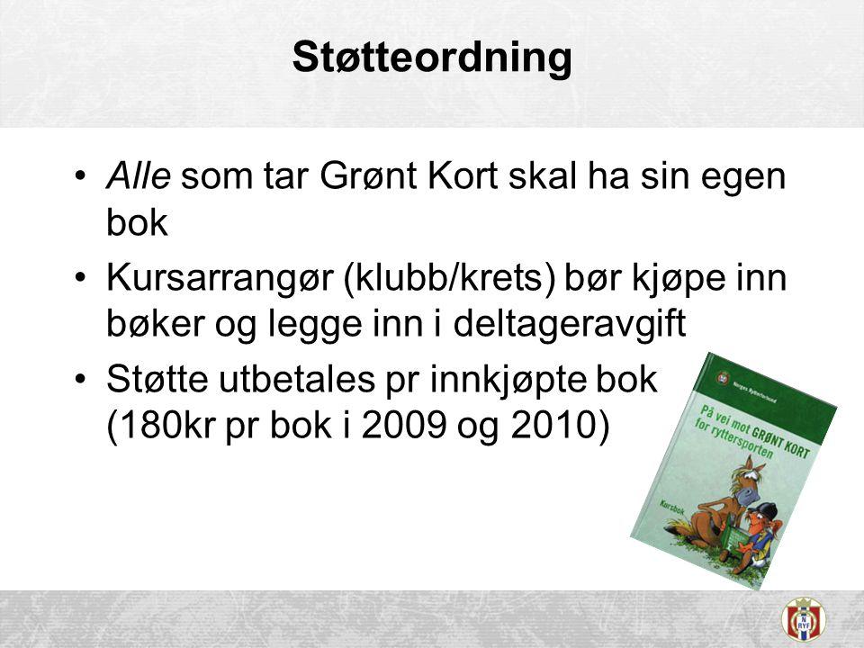 Støtteordning •Alle som tar Grønt Kort skal ha sin egen bok •Kursarrangør (klubb/krets) bør kjøpe inn bøker og legge inn i deltageravgift •Støtte utbe