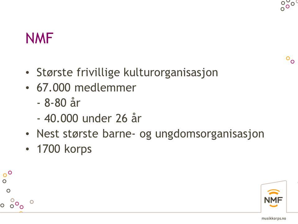 NMF • Største frivillige kulturorganisasjon • 67.000 medlemmer - 8-80 år - 40.000 under 26 år • Nest største barne- og ungdomsorganisasjon • 1700 korp