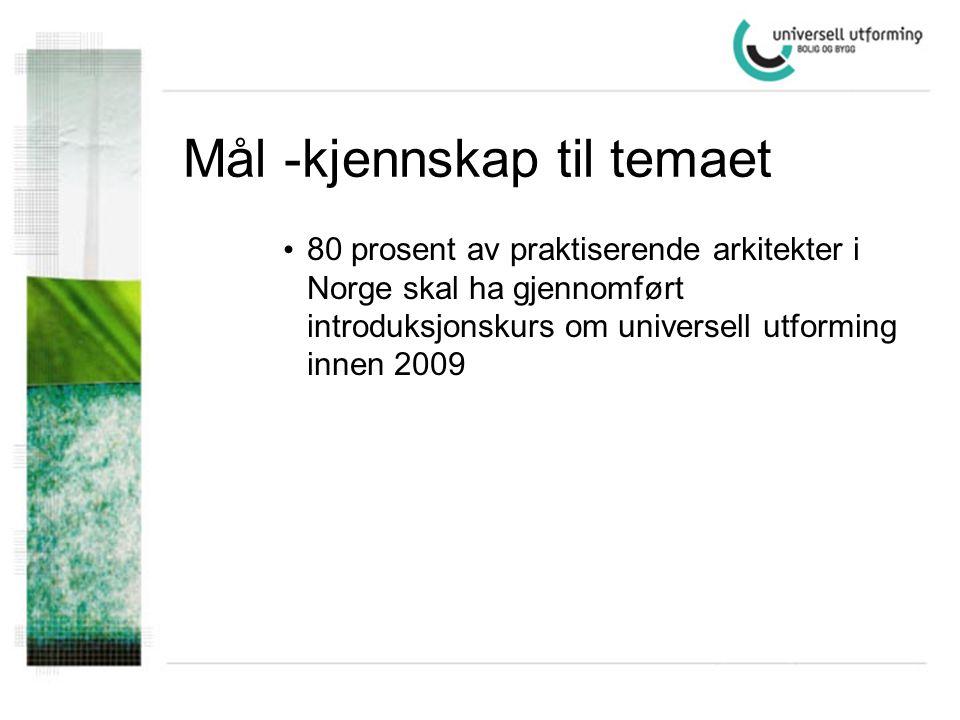 Mål -kjennskap til temaet • 80 prosent av praktiserende arkitekter i Norge skal ha gjennomført introduksjonskurs om universell utforming innen 2009
