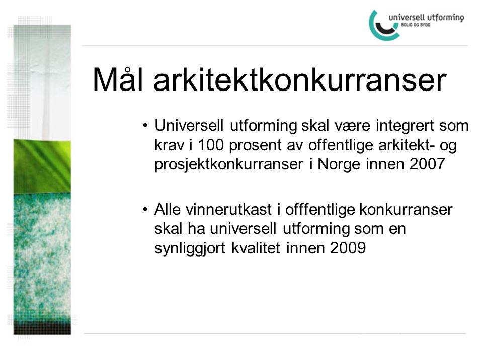 Mål arkitektkonkurranser •Universell utforming skal være integrert som krav i 100 prosent av offentlige arkitekt- og prosjektkonkurranser i Norge innen 2007 •Alle vinnerutkast i offfentlige konkurranser skal ha universell utforming som en synliggjort kvalitet innen 2009