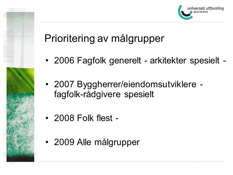 Prioritering av målgrupper •2006 Fagfolk generelt - arkitekter spesielt - •2007 Byggherrer/eiendomsutviklere - fagfolk-rådgivere spesielt •2008 Folk flest - •2009 Alle målgrupper