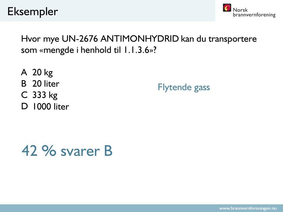 www.brannvernforeningen.no Eksempler Hvor mye UN-2676 ANTIMONHYDRID kan du transportere som «mengde i henhold til 1.1.3.6»? A20 kg B20 liter C333 kg D