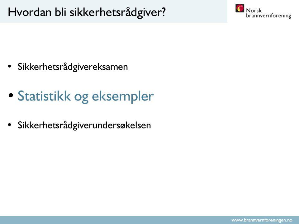 www.brannvernforeningen.no Takk for meg! mv@brannvernforeningen.no