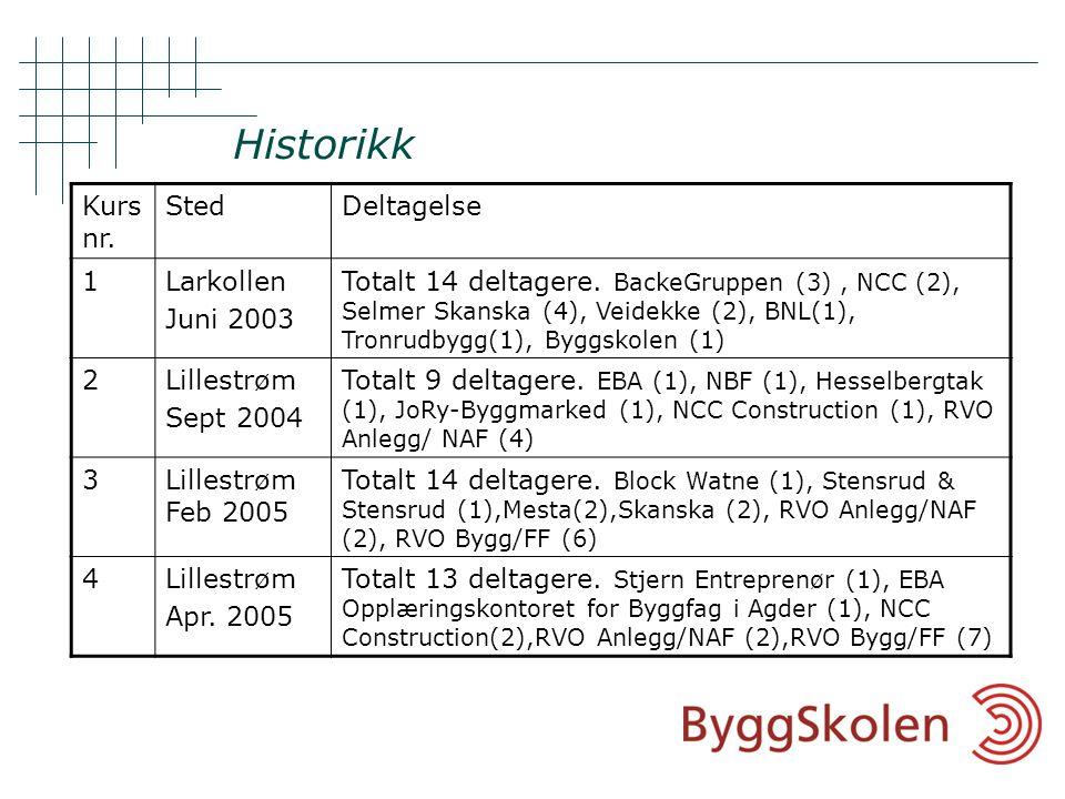 Historikk Kurs nr. StedDeltagelse 1Larkollen Juni 2003 Totalt 14 deltagere.