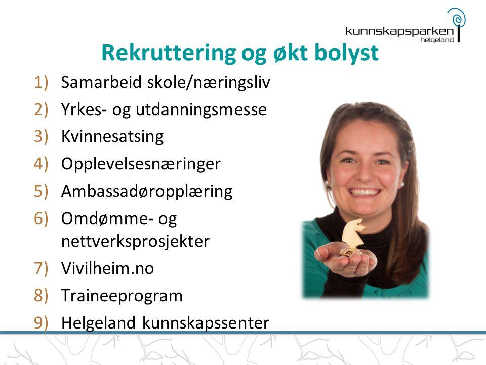 Rekruttering og økt bolyst 1)Samarbeid skole/næringsliv 2)Yrkes- og utdanningsmesse 3)Kvinnesatsing 4)Opplevelsesnæringer 5)Ambassadøropplæring 6)Omdømme- og nettverksprosjekter 7)Vivilheim.no 8)Traineeprogram 9)Helgeland kunnskapssenter