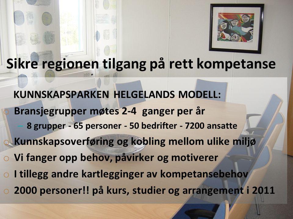 Sikre regionen tilgang på rett kompetanse KUNNSKAPSPARKEN HELGELANDS MODELL: o Bransjegrupper møtes 2-4 ganger per år – 8 grupper - 65 personer - 50 b