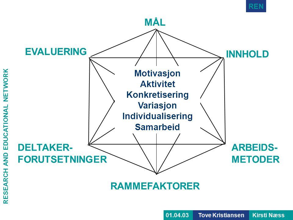 RESEARCH AND EDUCATIONAL NETWORK REN Tove KristiansenKirsti Næss01.04.03 PEDAGOGISK KVALITET MÅL INNHOLD ARBEIDS- METODER EVALUERING RAMMEFAKTORER DEL