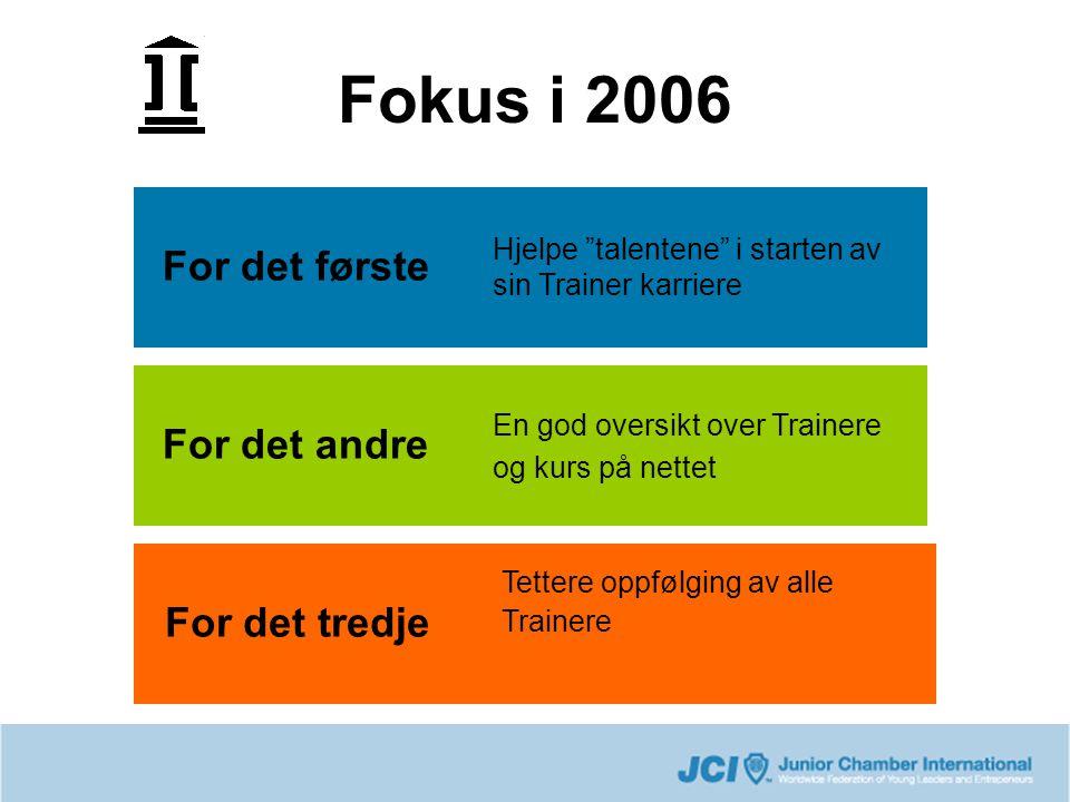 Fokus i 2006 Hjelpe talentene i starten av sin Trainer karriere En god oversikt over Trainere og kurs på nettet For det førsteFor det andre Tettere oppfølging av alle Trainere For det tredje