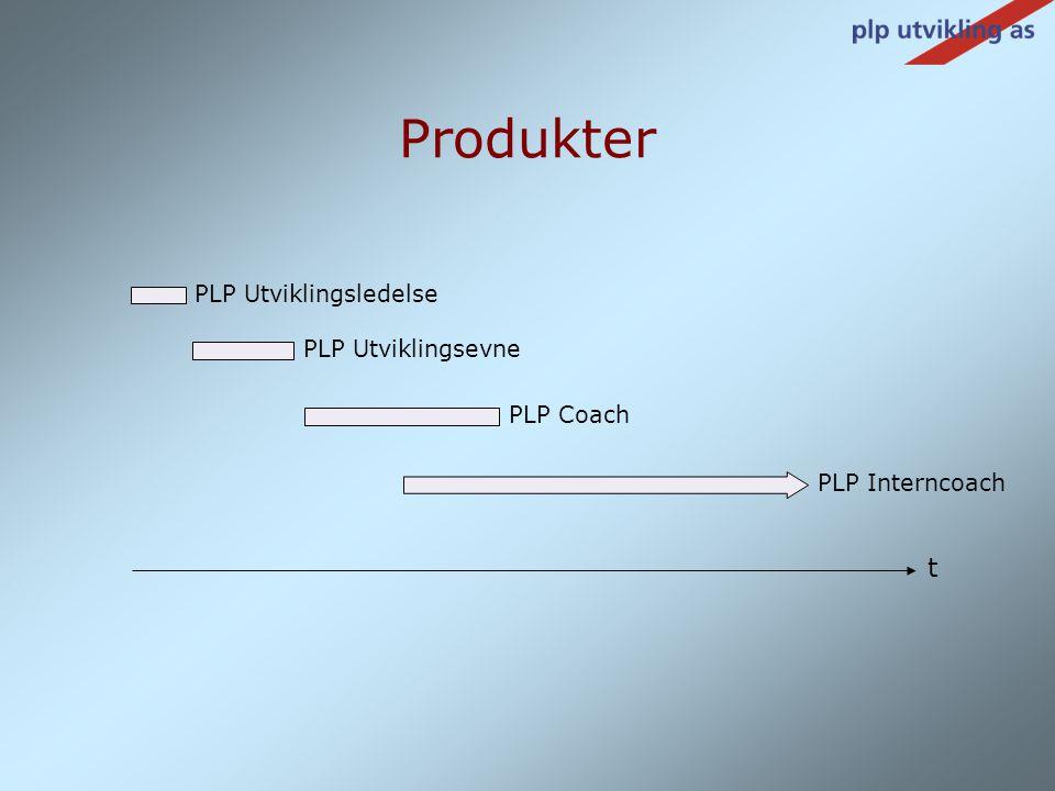 Produkter t PLP Utviklingsledelse PLP Utviklingsevne PLP Coach PLP Interncoach