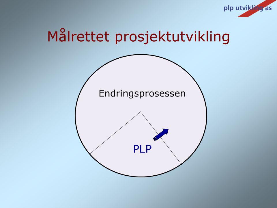 Målrettet prosjektutvikling Endringsprosessen PLP
