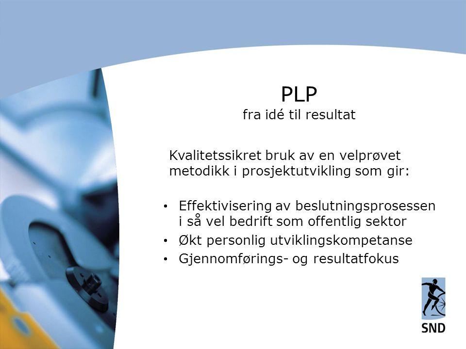 PLP fra idé til resultat •Eierrollen •Det personlige ansvar •Det forpliktende samarbeid •Resultatmåling