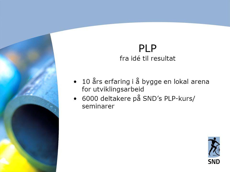 PLP fra idé til resultat •10 års erfaring i å bygge en lokal arena for utviklingsarbeid •6000 deltakere på SND's PLP-kurs/ seminarer