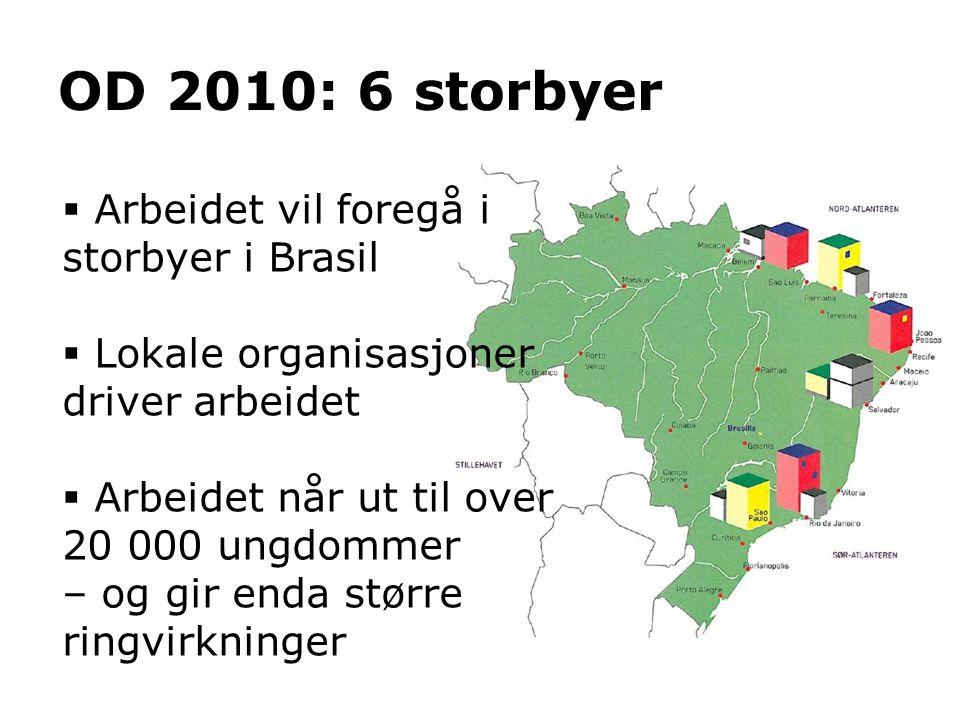 OD 2010: 6 storbyer  Arbeidet vil foregå i storbyer i Brasil  Lokale organisasjoner driver arbeidet  Arbeidet når ut til over 20 000 ungdommer – og