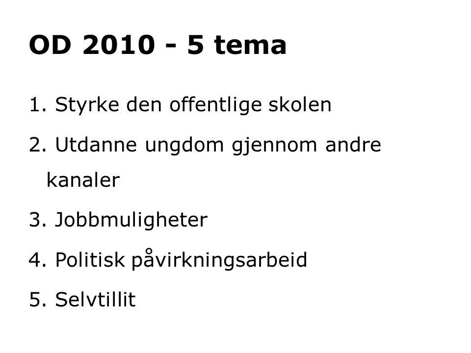 1. Styrke den offentlige skolen 2. Utdanne ungdom gjennom andre kanaler 3. Jobbmuligheter 4. Politisk påvirkningsarbeid 5. Selvtillit OD 2010 - 5 tema