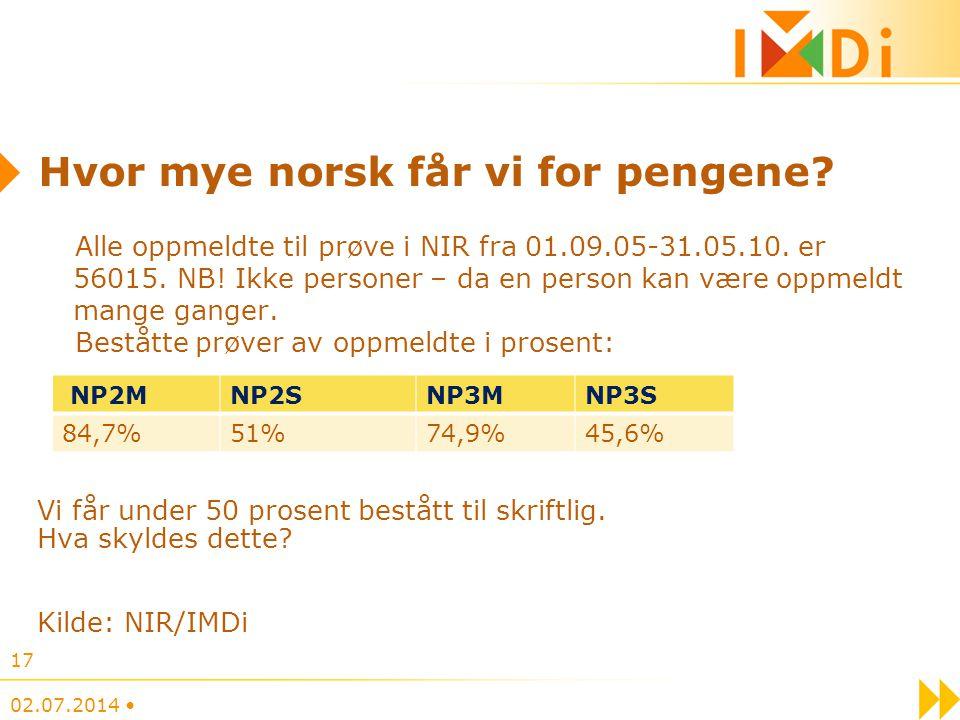 02.07.2014 • 17 Hvor mye norsk får vi for pengene? Alle oppmeldte til prøve i NIR fra 01.09.05-31.05.10. er 56015. NB! Ikke personer – da en person ka