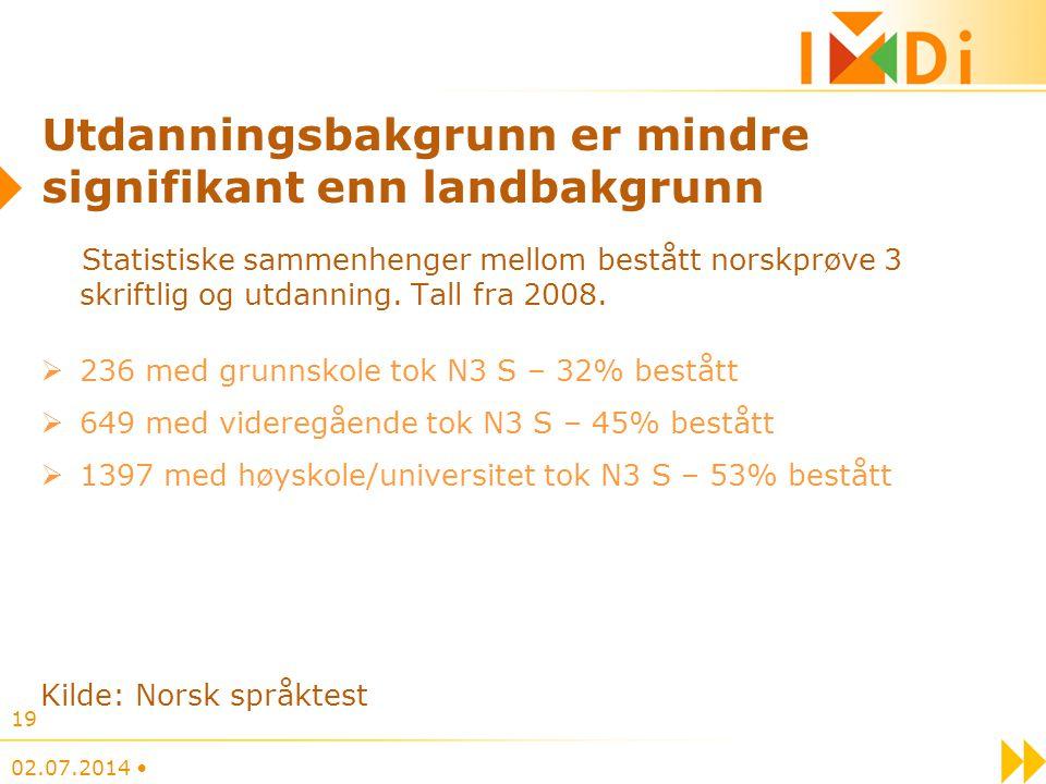 02.07.2014 • 19 Utdanningsbakgrunn er mindre signifikant enn landbakgrunn Statistiske sammenhenger mellom bestått norskprøve 3 skriftlig og utdanning.