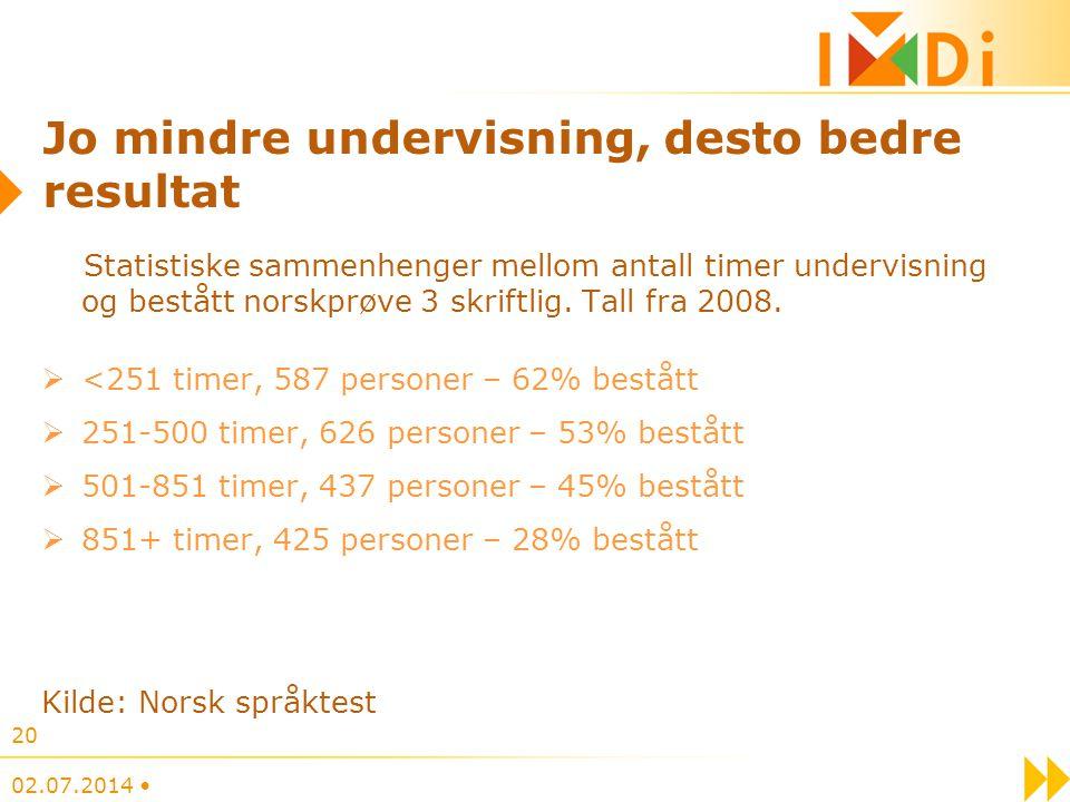 02.07.2014 • 20 Jo mindre undervisning, desto bedre resultat Statistiske sammenhenger mellom antall timer undervisning og bestått norskprøve 3 skriftl