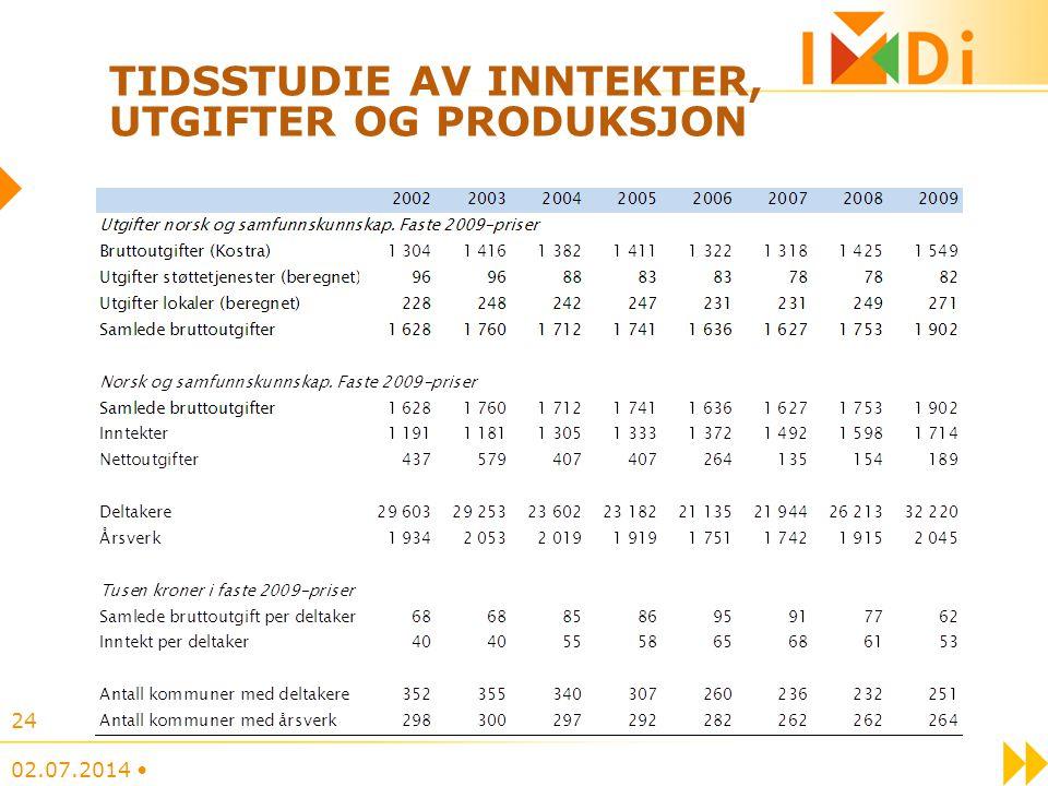 TIDSSTUDIE AV INNTEKTER, UTGIFTER OG PRODUKSJON 02.07.2014 • 24
