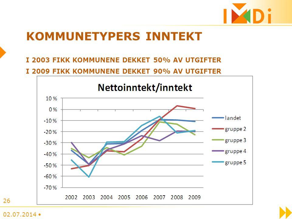 KOMMUNETYPERS INNTEKT I 2003 FIKK KOMMUNENE DEKKET 50% AV UTGIFTER I 2009 FIKK KOMMUNENE DEKKET 90% AV UTGIFTER 02.07.2014 • 26