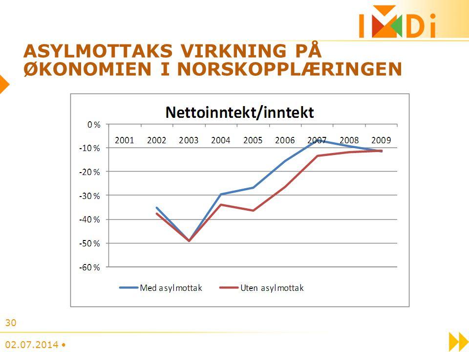 ASYLMOTTAKS VIRKNING PÅ ØKONOMIEN I NORSKOPPLÆRINGEN 02.07.2014 • 30