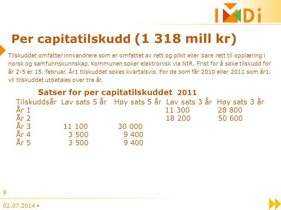 02.07.2014 • 9 Per capitatilskudd (1 318 mill kr) Satser for per capitatilskuddet 2011 Tilskuddsår Lav sats 5 år Høy sats 5 år Lav sats 3 år Høy sats