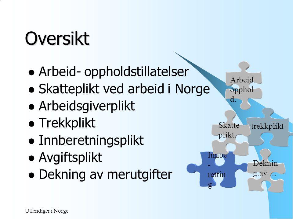 Utlendiger i Norge Definisjoner  Norsk arbeidsgiver  Utenlandsk arbeidsgiver