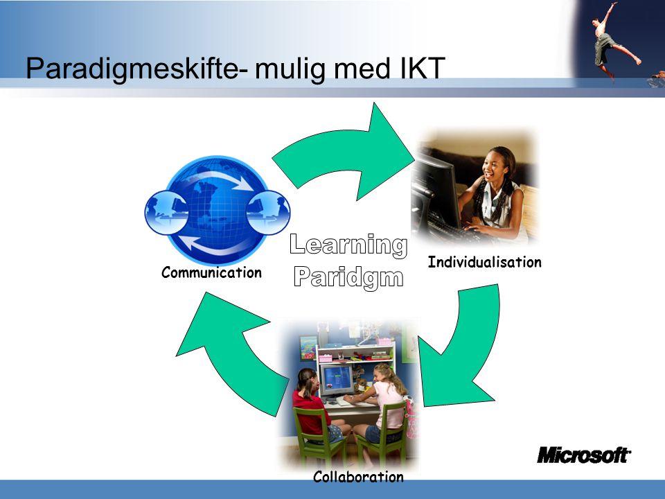 Paradigmeskifte- mulig med IKT Collaboration Individualisation Communication