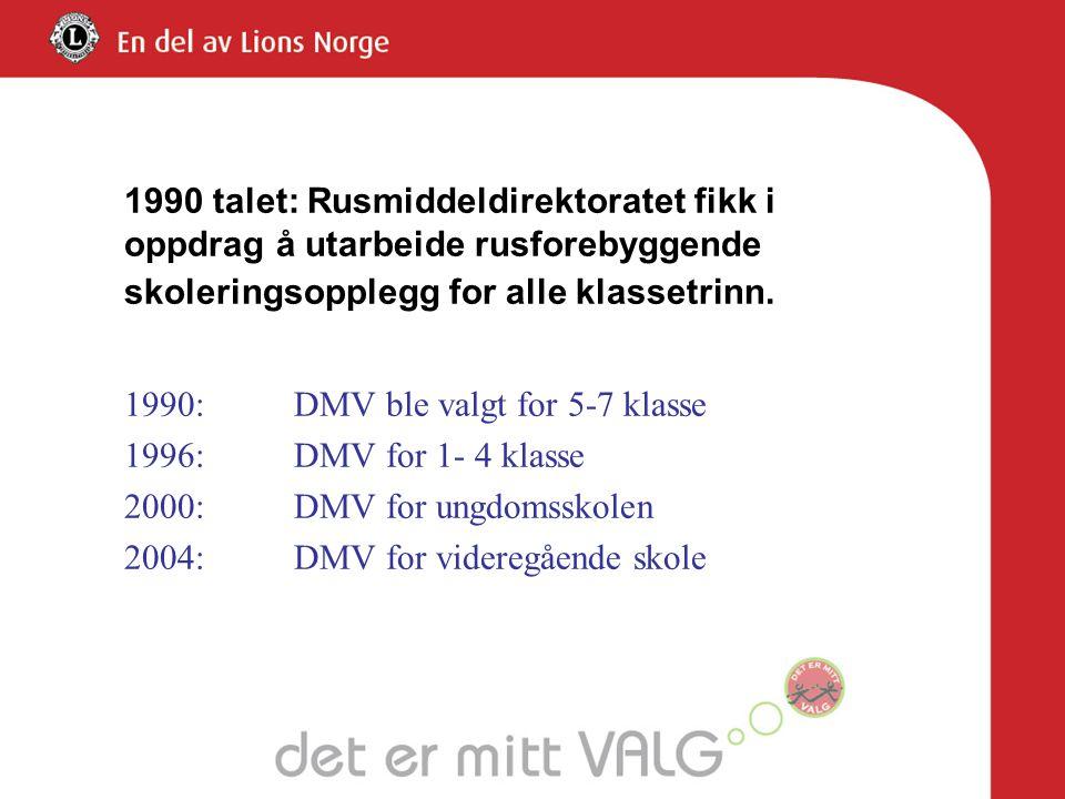 En undersøkelse fra Utdanningsdirektoratet viser at Det er mitt valg er et av de mest brukte forebyggingsprogram i Norge.